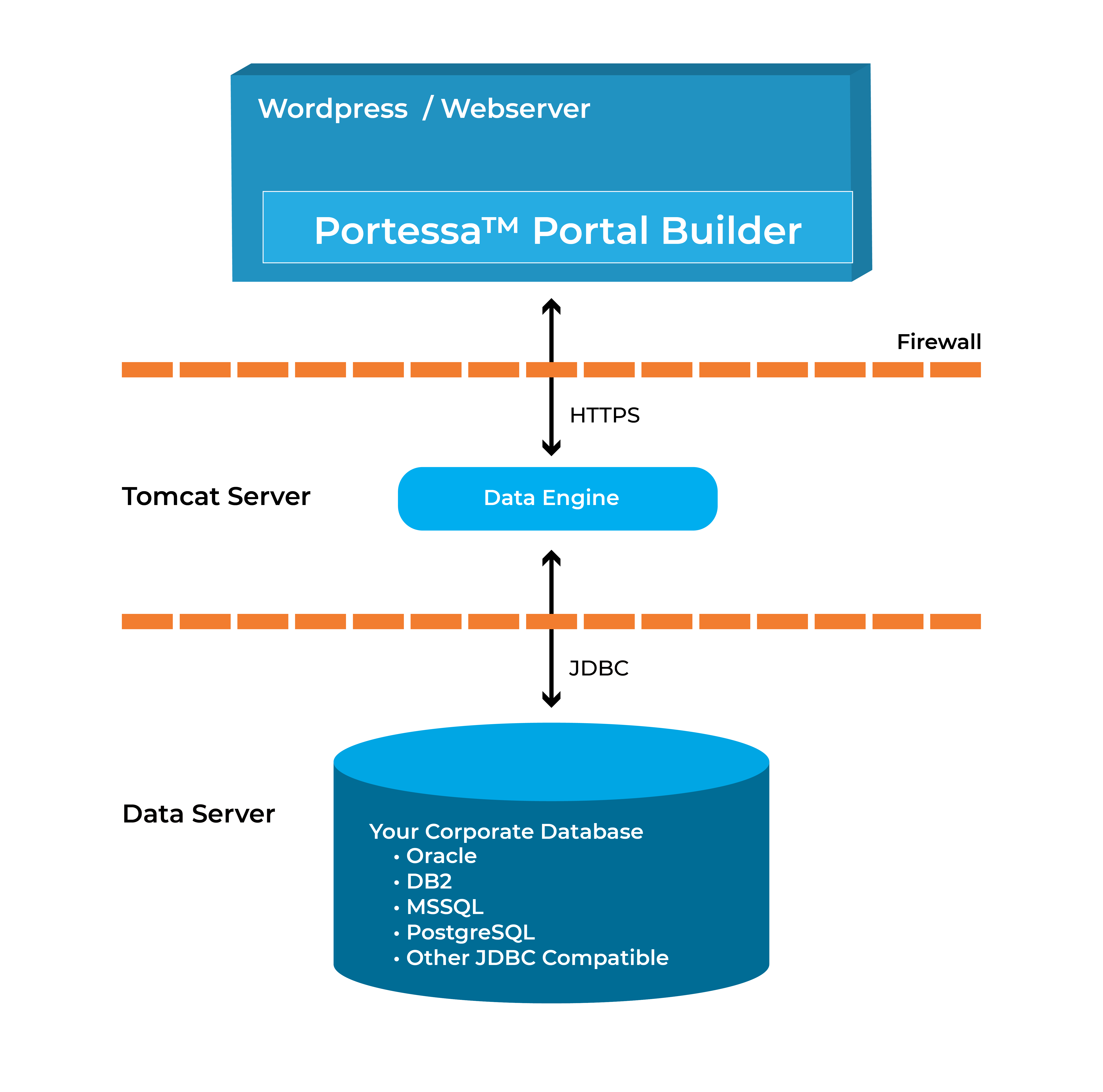 portal-builder-chart-recovered-01-1